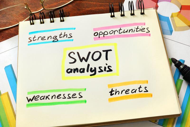Le SWOT, Mode d'emploi
